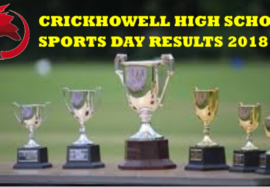 Sports Day Results 2018
